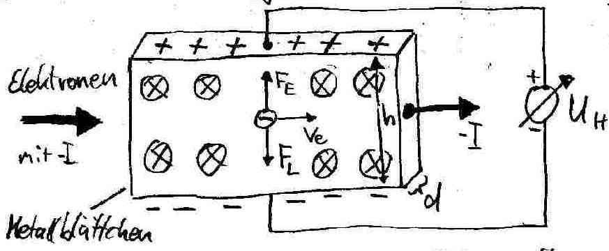 magnetische flussdichte berechnen magnetischer fluss und. Black Bedroom Furniture Sets. Home Design Ideas