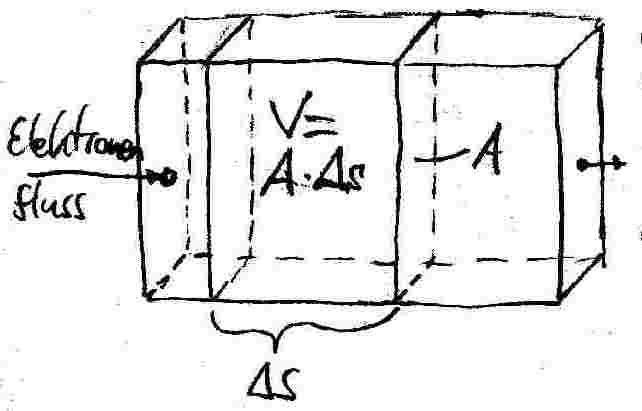 sdl server physikskript das physik skript. Black Bedroom Furniture Sets. Home Design Ideas